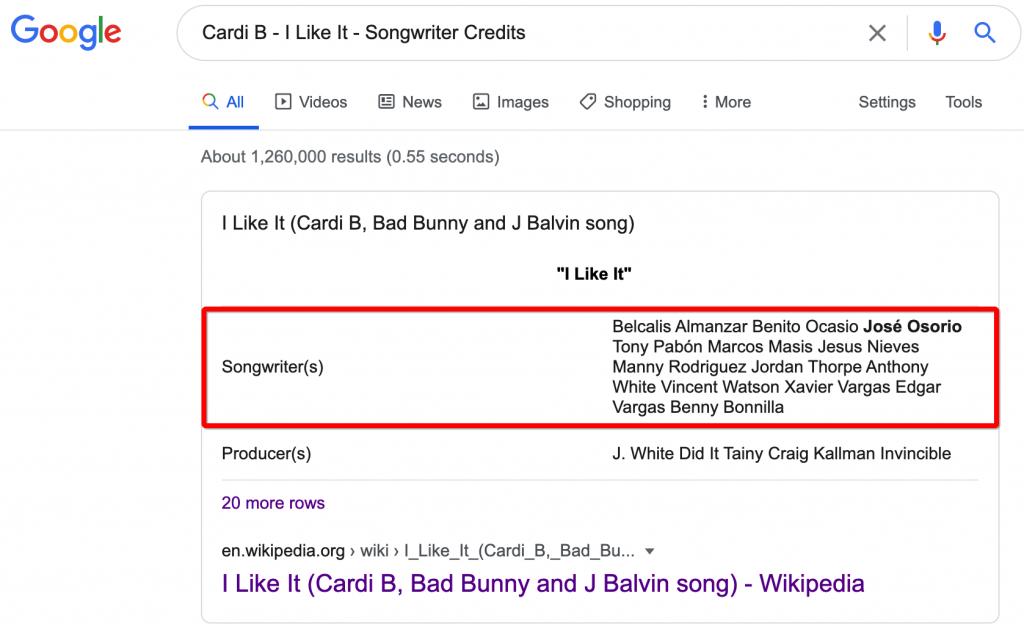 Cardi B - I Like It - Songwriters